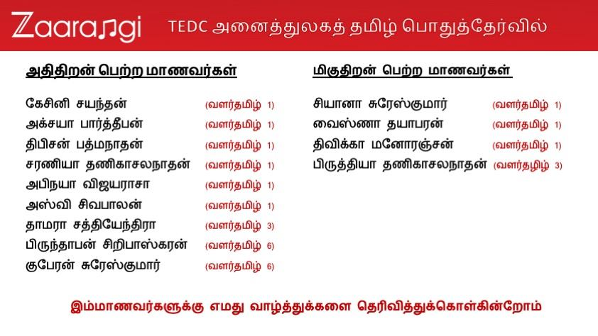 TEDC Tamil 2018/2019 Results